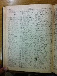 Maliniak in Buenos Aires Jewish directory 1947