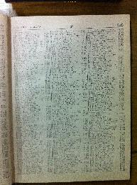Blic in Buenos Aires Jewish directory 1947