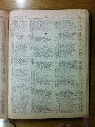 Vays in Buenos Aires Jewish directory 1947